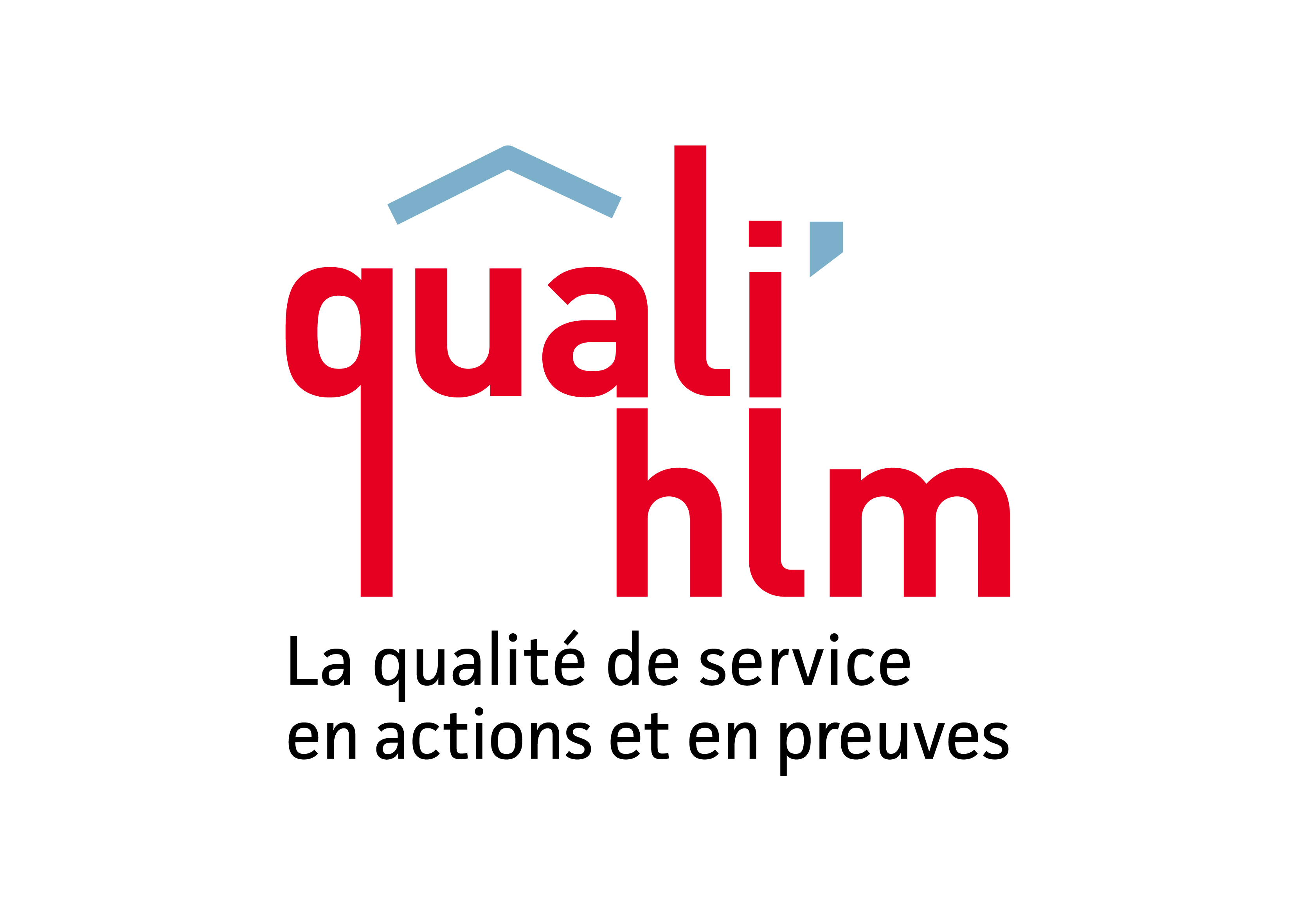 Label QualiHLM